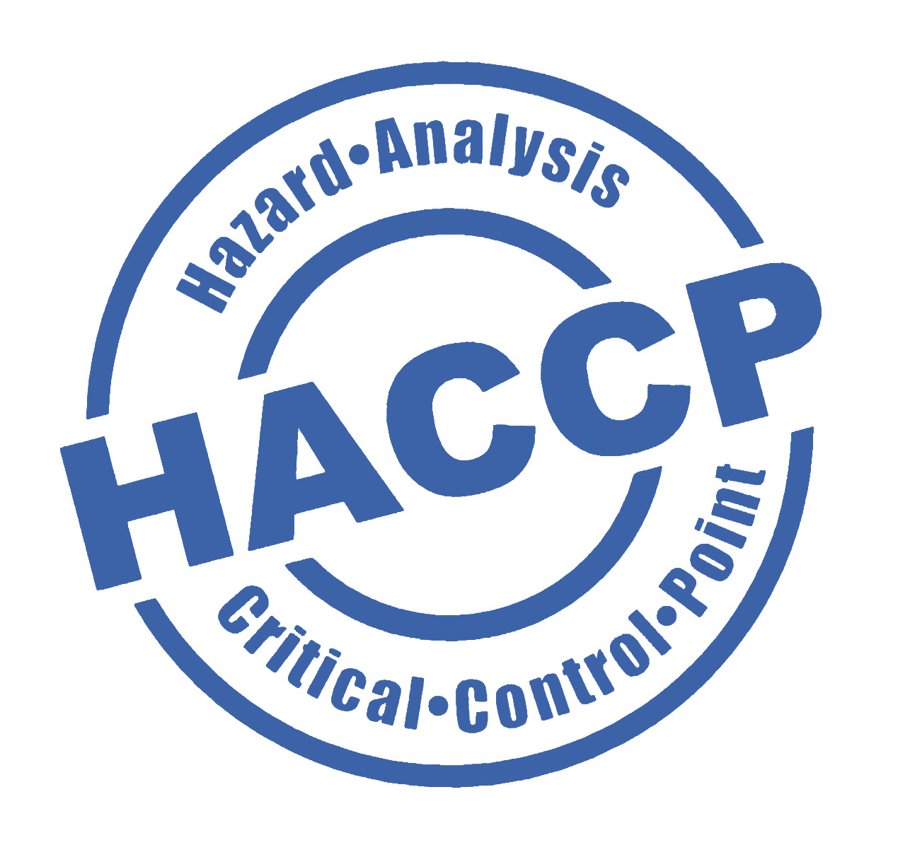 Harazd analysis critical control point